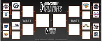 The Playoffs